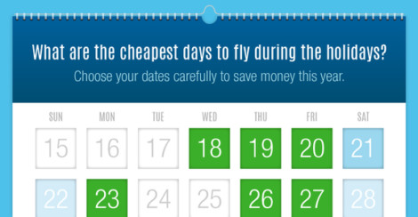 The Cheapest Days To Fly And 12 More Holiday Travel Tips